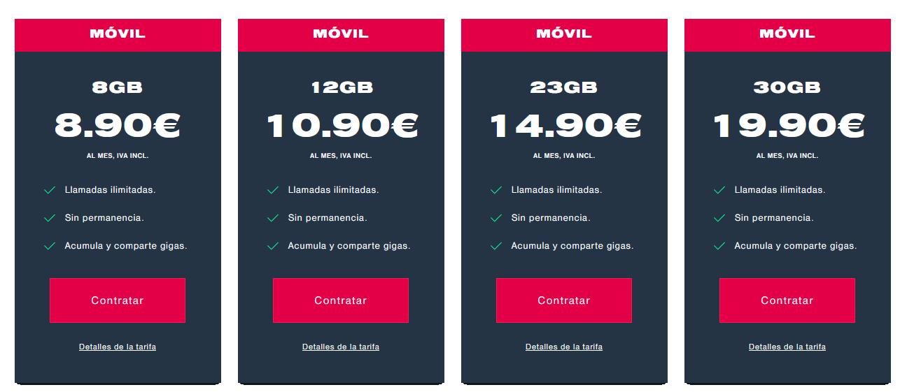 tablas Internet Movil finetwork Albacete